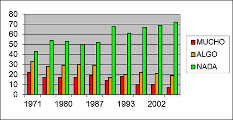 Comparativa ICSA-Gallup